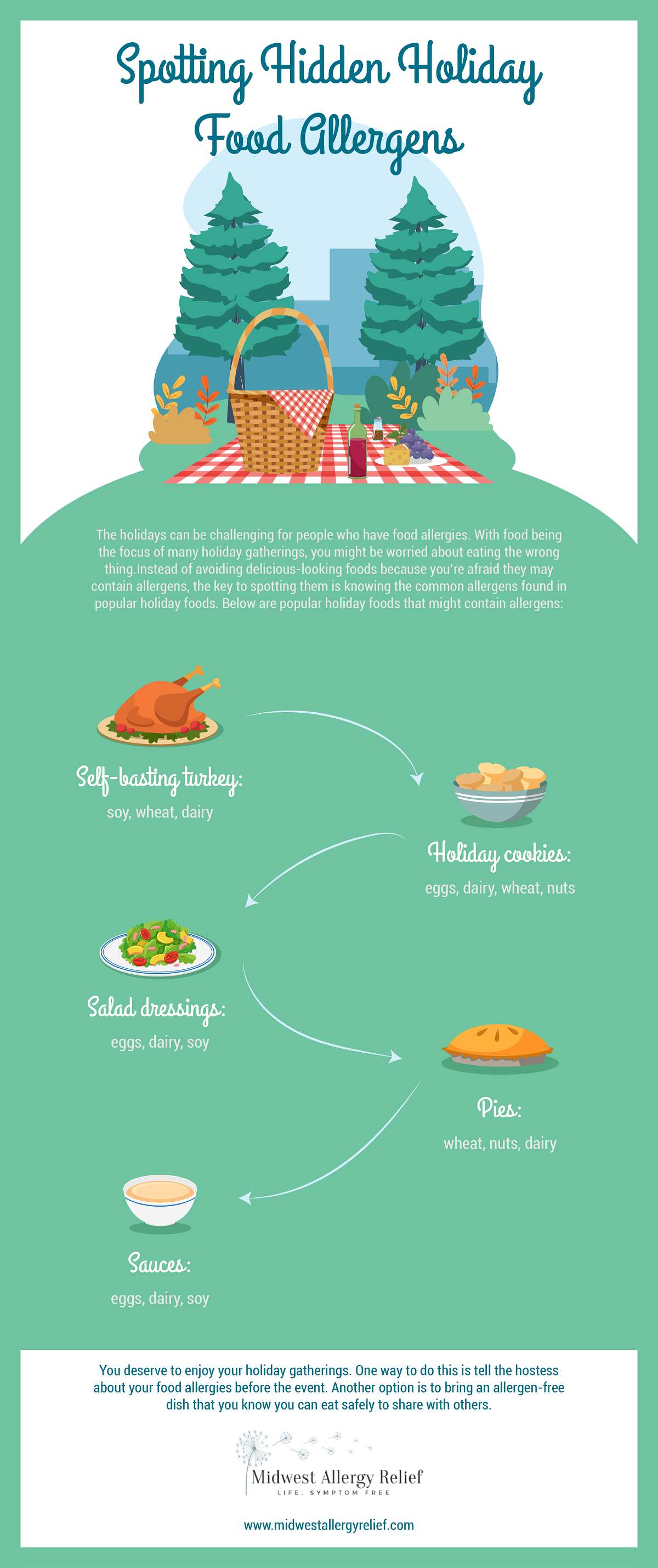 Spotting Hidden Holiday Food Allergens